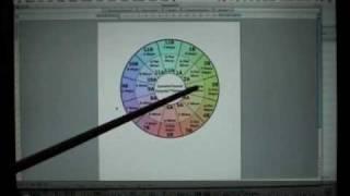 Mixed in Key tutorial 1