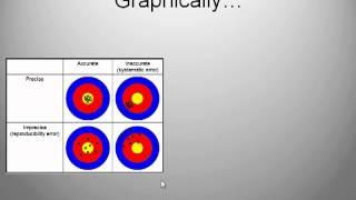 IB Physics: Uncertainties and Errors