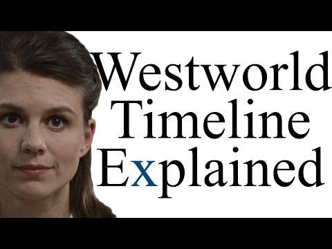 Westworld S2 Timeline Explained