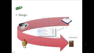 elearning and the role of instructional design