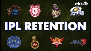 Harsha Bhogle explains how IPL retention policy works