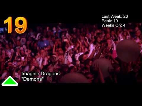 Top 20 Songs 11/14/13 (Week 80)