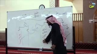 مهارات التحليل النحوي | د.محمد العمري | الدرس الأول