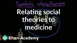 Relating social theories to medicine | Society and Culture | MCAT | Khan Academy