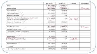 Exame de Suficiência 2016.1 - Questão 14 - Consolidação de Balanços