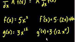 Calculus  Derivatives 3 Bangla