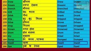 Verbs | 835 Verbs List in English Grammar in Hindi