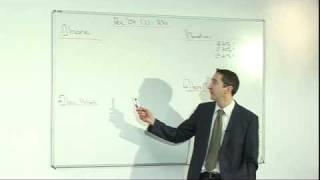 IBAT College Swords Dublin Ireland  www.ibat.ie - ACCA Professional F6 Taxation - James O