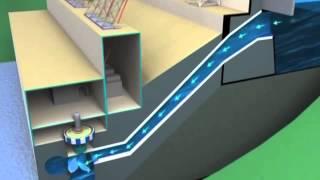 كيفية توليد الكهرباء من السدود