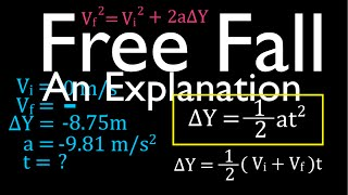 Physics, Kinematics (1 of 12) What is Free Fall? An Explanation