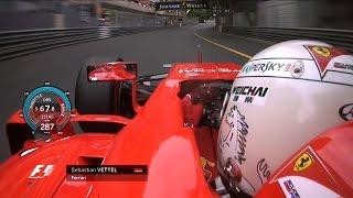 F1 Circuit Guide: Monaco Grand Prix 2016
