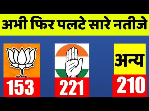 Xxx Mp4 अभी अभी फिर से पलटी बाजी Congress कि भारी जीत Loksabha Election News 3gp Sex