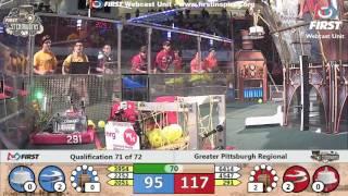 Qual 71 - 2017 Greater Pittsburgh Regional