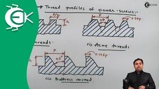 Definition of Power Screws and Types of Thread Profiles - Power Screws - Design of Machine