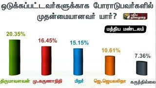 Makkal Manathil 2016 | Poll Survey (18/04/16) | Puthiya Thalaimurai TV