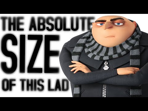 THE ABSOLUTE SIZE OF GRU