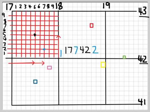 6 Figure Grid References - Geography Skills