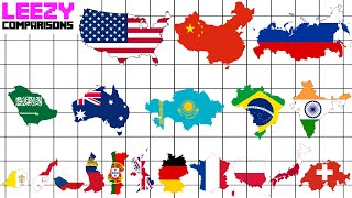 Country SIZE COMPARISON ALL 195 Countrys   LeeZY Comparisons