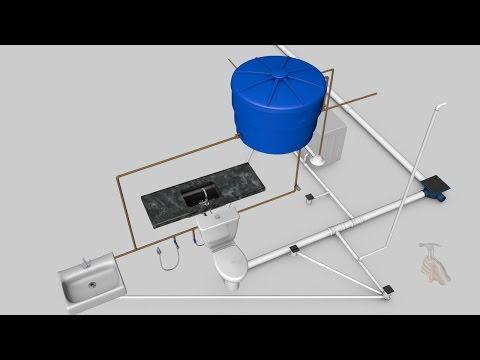 Como fazer a instalação de agua fria e esgoto de banheiro cozinha e área de serviço