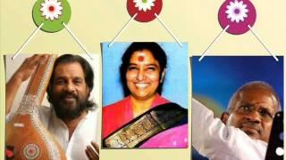 muthal mutha moham--Puthir (Hari Aryas)