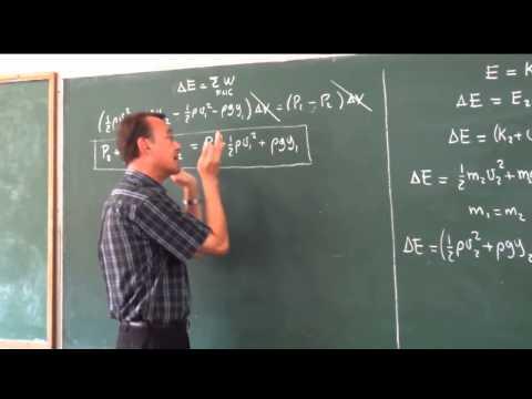 clase 2 Teoría Introducción a la Dinámica de Fluidos 2. Ecuación de Bernoulli