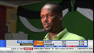 Jubilation in Mandera as first governor Ali Roba retains seat
