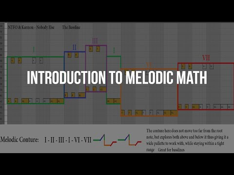 Xxx Mp4 Introduction To Melodic Math Ableton Tutorial 3gp Sex