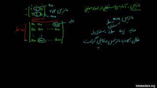 Matrices مانریس