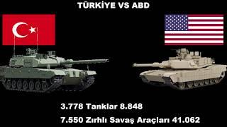 TÜRKİYE VS ABD