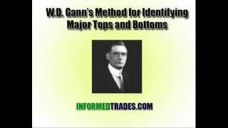 WD Gann's Trading Method for Identifying Major Tops and Bottoms