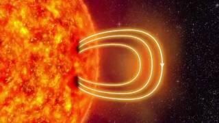 NASA SDO - Aurora; What Causes Them?