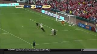 Liverpool vs As Roma International Champions Cup All Highlights and Goals [HD]