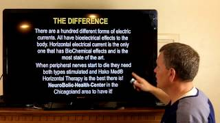 Peripheral Neuropathy Made Easy