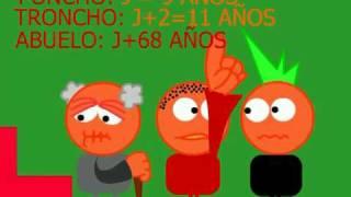 Troncho y Poncho Expresiones Algebraicas