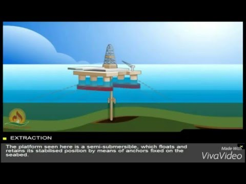 E-Course Migas #1 - Oil and Gas Overview