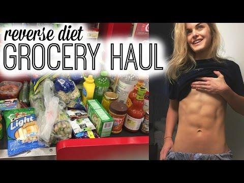 GETTING BACK ON TRACK | IIFYM Grocery Haul