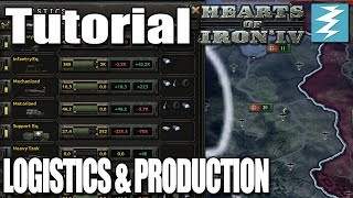 LOGISTICS AND PRODUCTION GUIDE - Hearts of Iron 4 (HOI4)