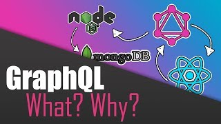 #1 What is GraphQL? | Build a Complete App with GraphQL, Node.js, MongoDB and React.js