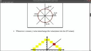 Part 4   Midpoint Circle Algorithm
