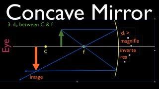 Ray Diagrams (1 of 4) Concave Mirror