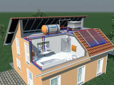 Transsen Como funciona um aquecedor solar para banho