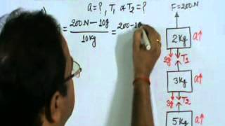 Force (Motion of connected bodies)-Numerical problem-5, Class-XI Physics