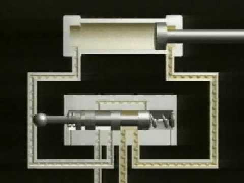 Hidráulica Válvulas Distribuidoras