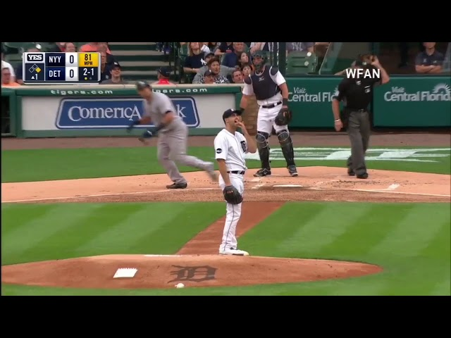 2018 Yankees: The Powerhouse