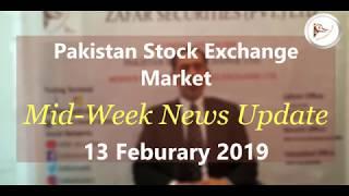 Pakistan Stock Exchange: Mid Week PSX Market Analysis