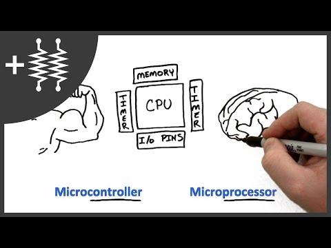 Arduino vs. Raspberry Pi Which is best AddOhms 7