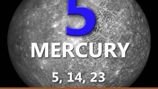 Sanjay B Jumaani 2016 Numerology Predictions for No's 4, 5 &  6