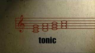 How Music Works 4 - Bass - Part 1