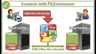 Sending optimized file over Email with FILEminimizer Suite