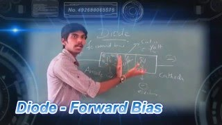Dr.NGPIT - BASICS OF ELECTRICAL AND ELECTRONIC COMPONENTS (Tamil) - diode